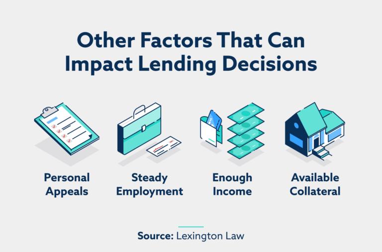 other-factors-impact-lending-decisions